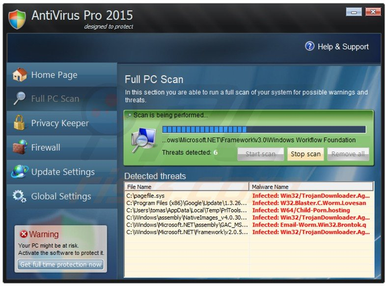 antivirus pro 2015 performing a fake computer scan