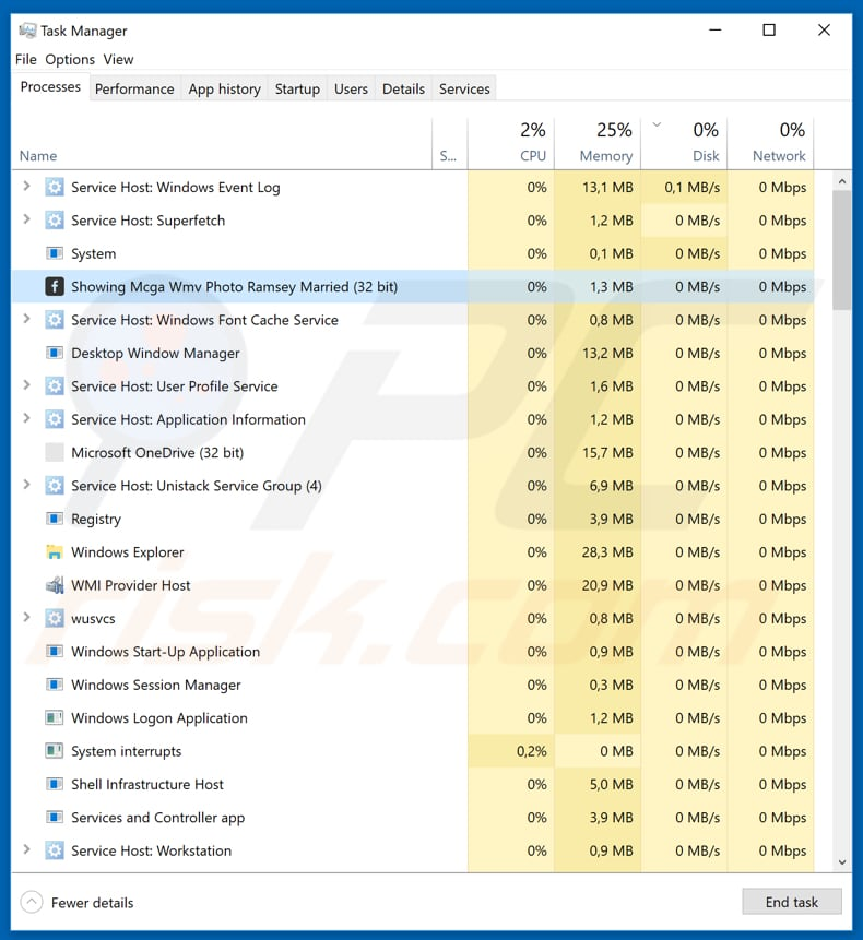 sodinokibi process in task manager